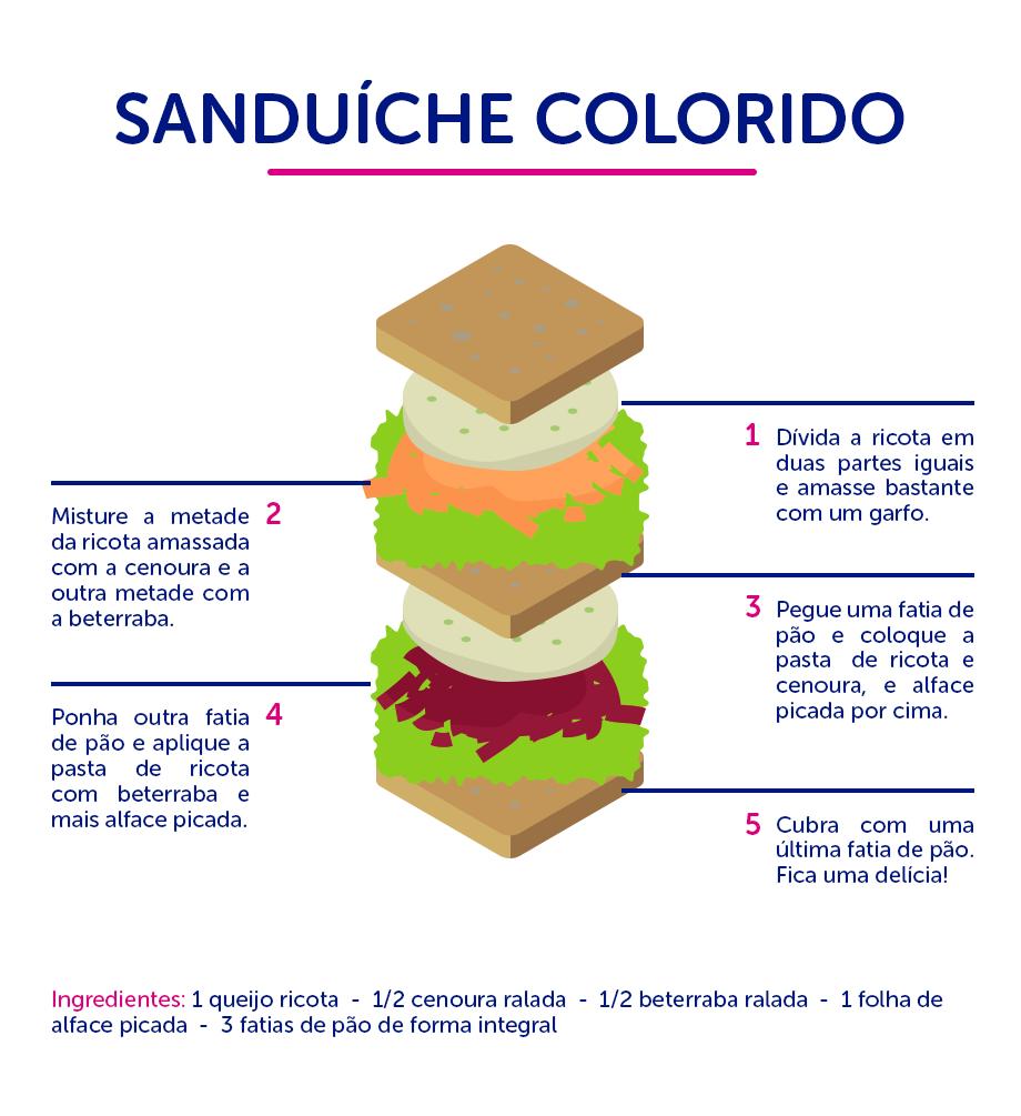 infografico_receita